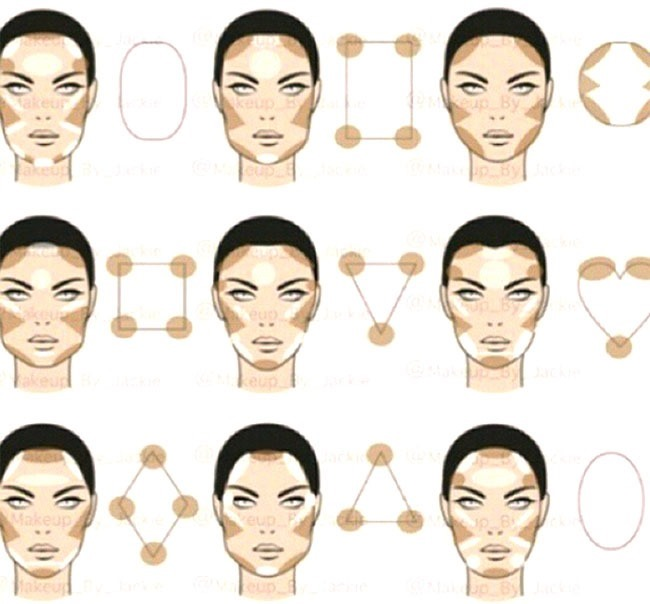 contouring-101-face-shape